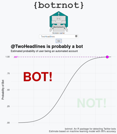 BotRNot: An R app to detect Twitter bots