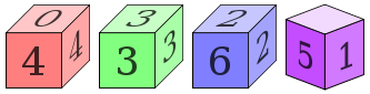 333px-Efron_dice_2.svg