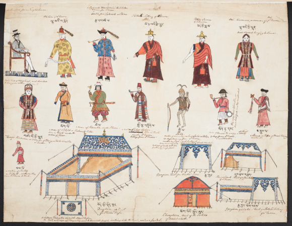 This drawing shows different people and a selection of different types of tents – supplemented by English and Tibetan captions (BL Add.Or.3033)