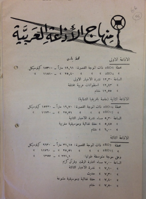 Details of Radio Bari's broadcast schedule as contained in Radio Araba di Bari January – April 1941 (India Office Records, British Library, IOR/R/15/5/214)