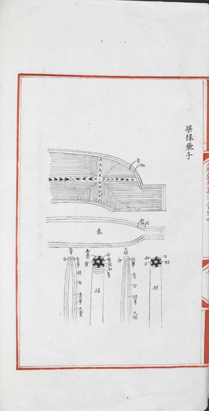 Architectural Methods Yongle dadian Chapters 18244 and 18245. Ink on paper, silk on the cover, Jiajing to Longqing period (1562-72) Or.11274, ff.10v-11r
