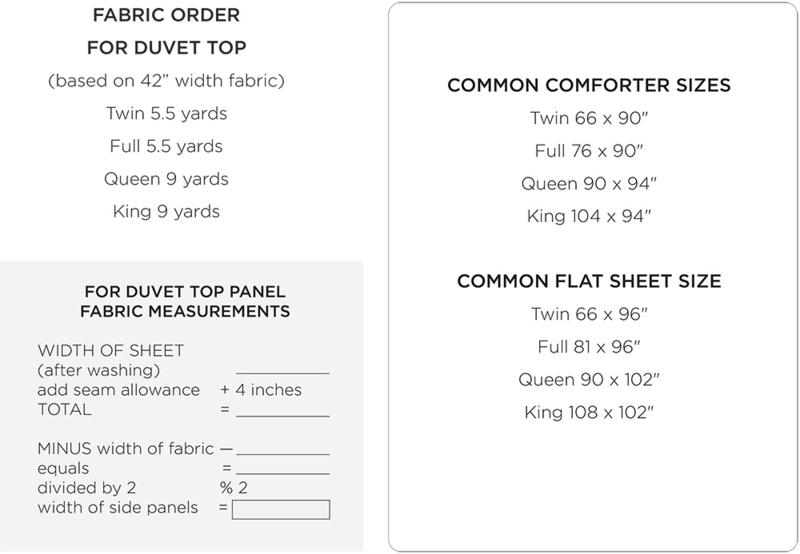 Custom Duvet Cover Instructions
