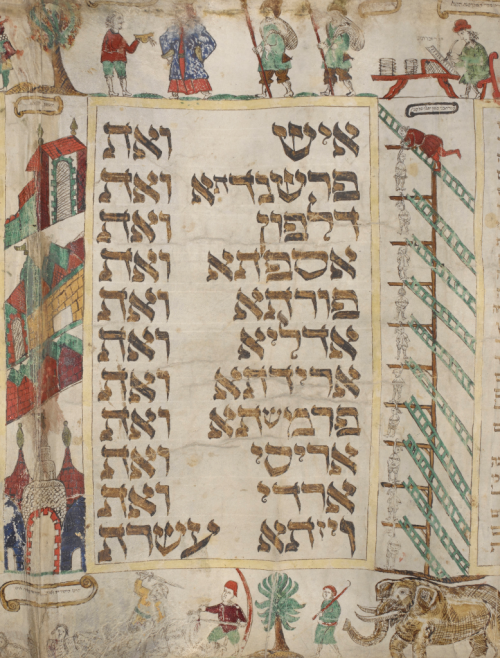 Detail from Book of Esther, Germany 1600-1699. The Polonsky Foundation Catalogue of Digitised Hebrew Manuscripts. British Library, Or 1047