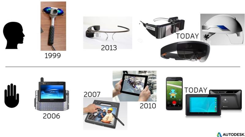 augmented reality AR hardware magic book google glass daqri smart helmet microsoft hololens pokemon ipad google tango